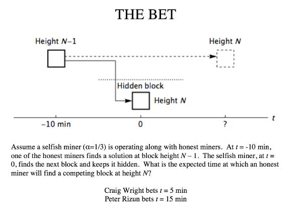 Long Bets Bitcoin Mining - image 3